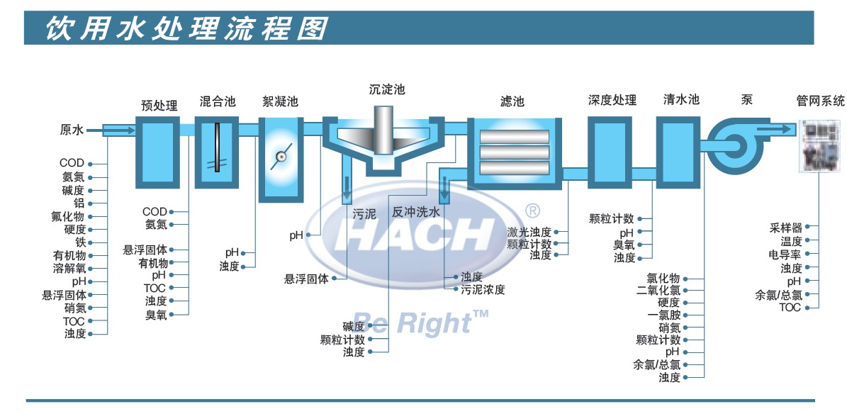 清理水管的设备||新款电动脉冲清洗机 管道清洗机,